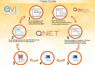 cara kerja Qnet