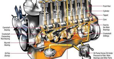 Meningkatkan Performa Mesin Dengan Oli Top1